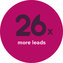 26 x more leads