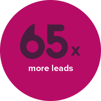 65x more leads